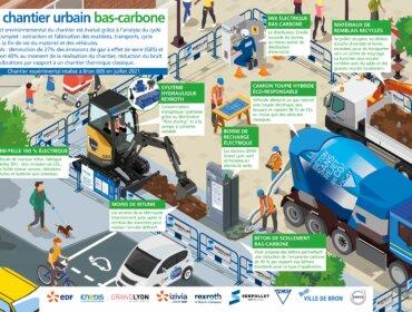 edf-chantier-bas-carbone-8-juillet-2021